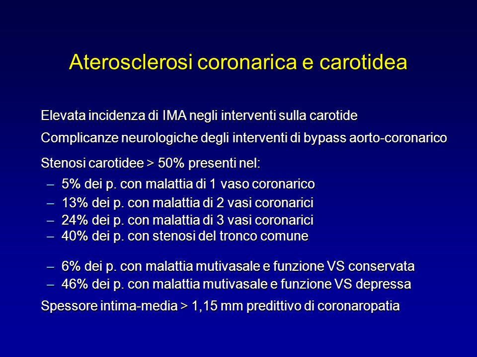 Aterosclerosi coronarica e carotidea