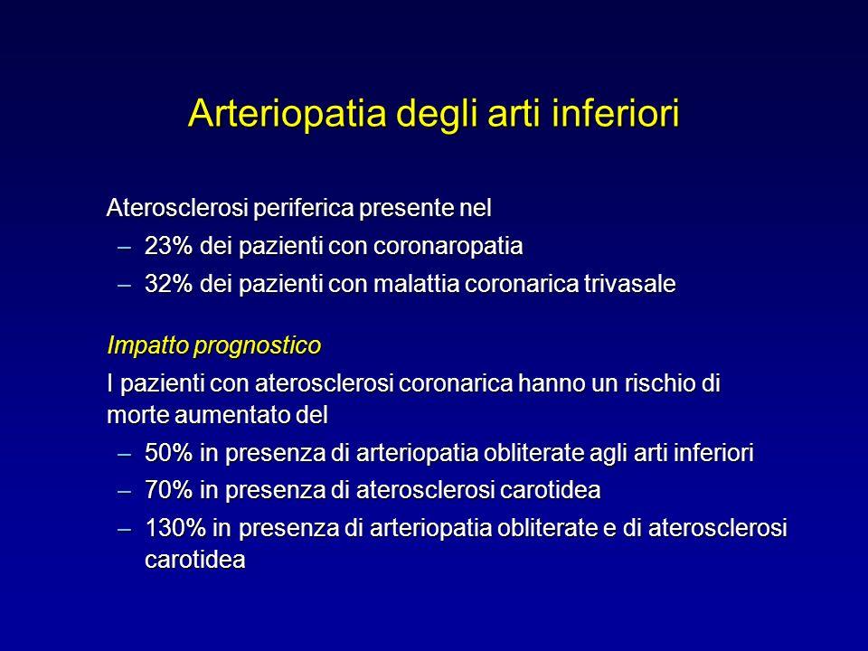 Arteriopatia degli arti inferiori