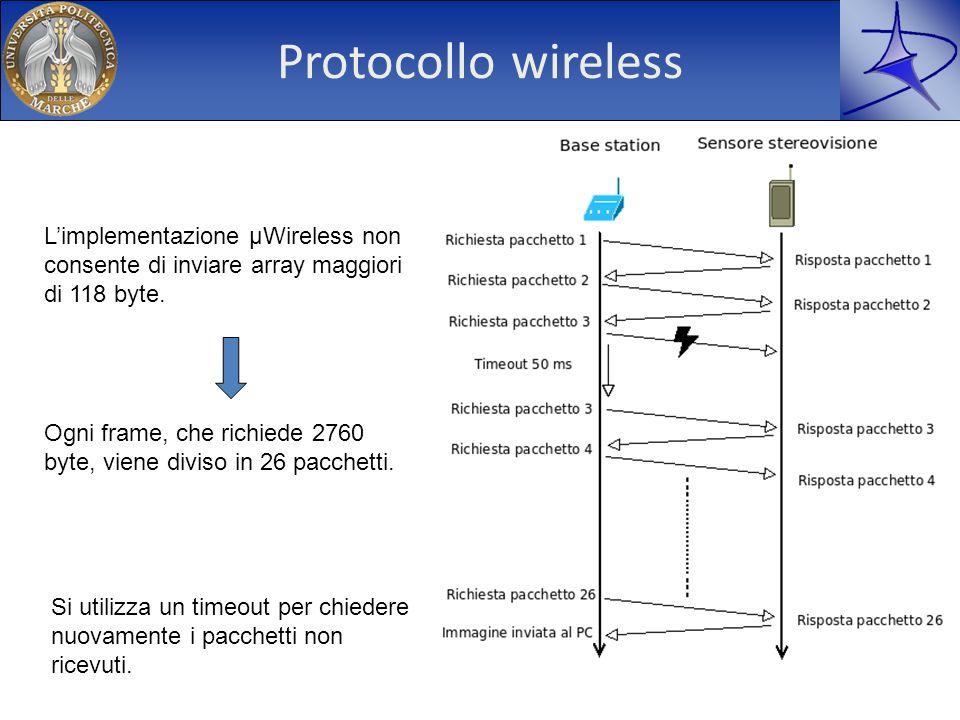 Protocollo wireless L'implementazione µWireless non consente di inviare array maggiori di 118 byte.