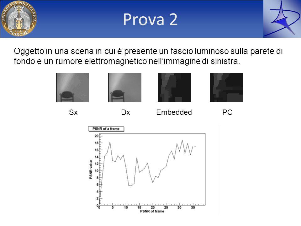 Prova 2 Oggetto in una scena in cui è presente un fascio luminoso sulla parete di fondo e un rumore elettromagnetico nell'immagine di sinistra.