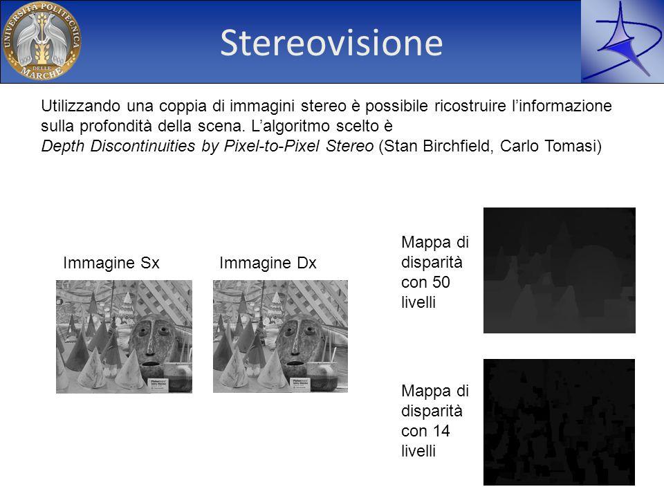 Stereovisione Utilizzando una coppia di immagini stereo è possibile ricostruire l'informazione sulla profondità della scena. L'algoritmo scelto è.