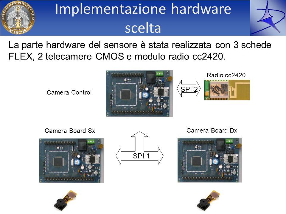 Implementazione hardware scelta