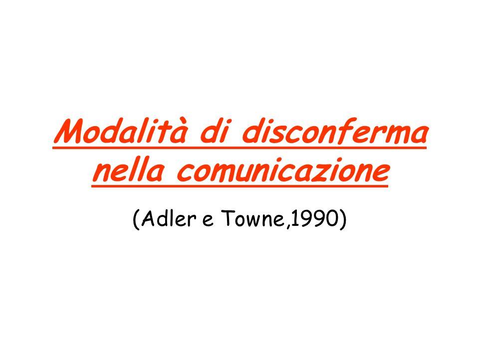 Modalità di disconferma nella comunicazione