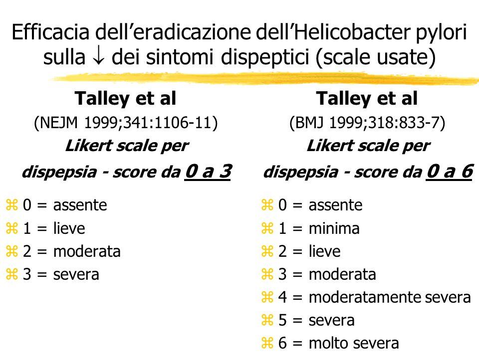 Efficacia dell'eradicazione dell'Helicobacter pylori sulla  dei sintomi dispeptici (scale usate)