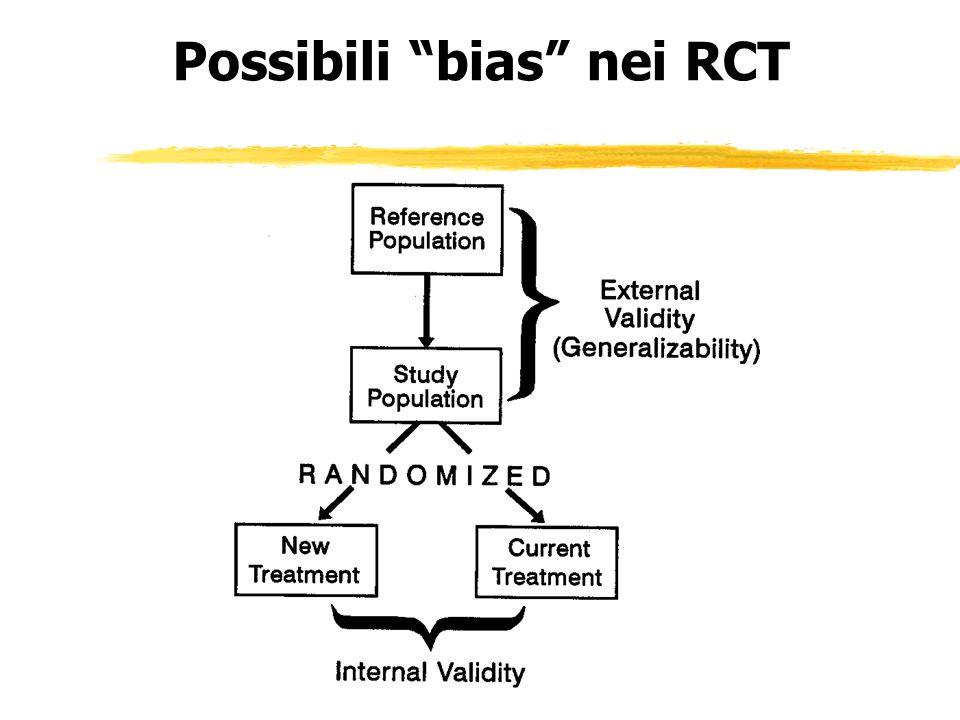 Possibili bias nei RCT