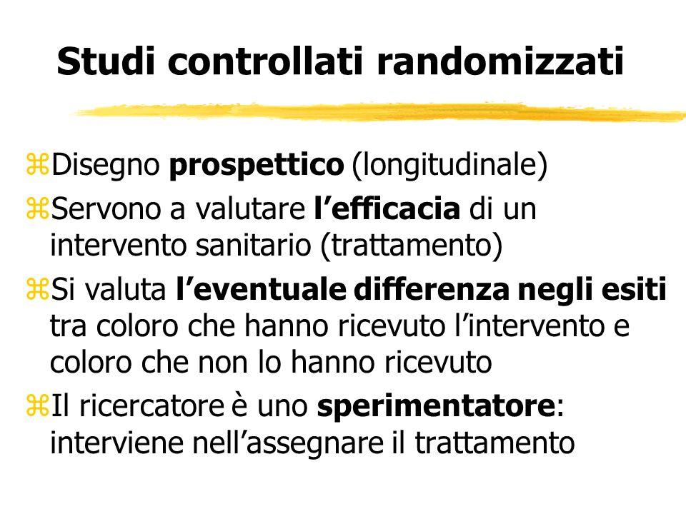 Studi controllati randomizzati
