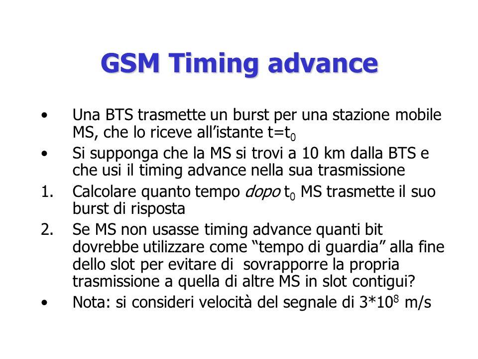 GSM Timing advance Una BTS trasmette un burst per una stazione mobile MS, che lo riceve all'istante t=t0.