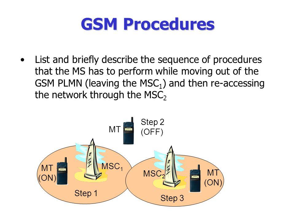 GSM Procedures
