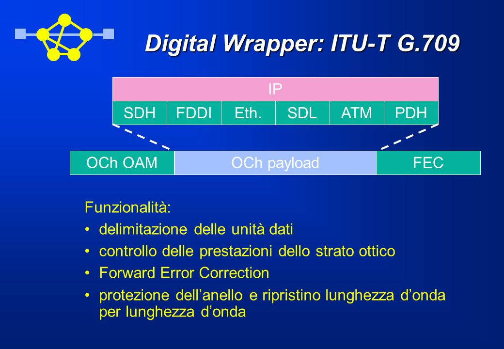 Digital Wrapper: ITU-T G.709