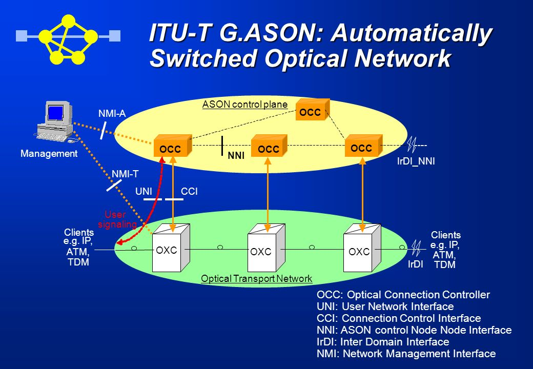 ITU-T G.ASON: Automatically Switched Optical Network