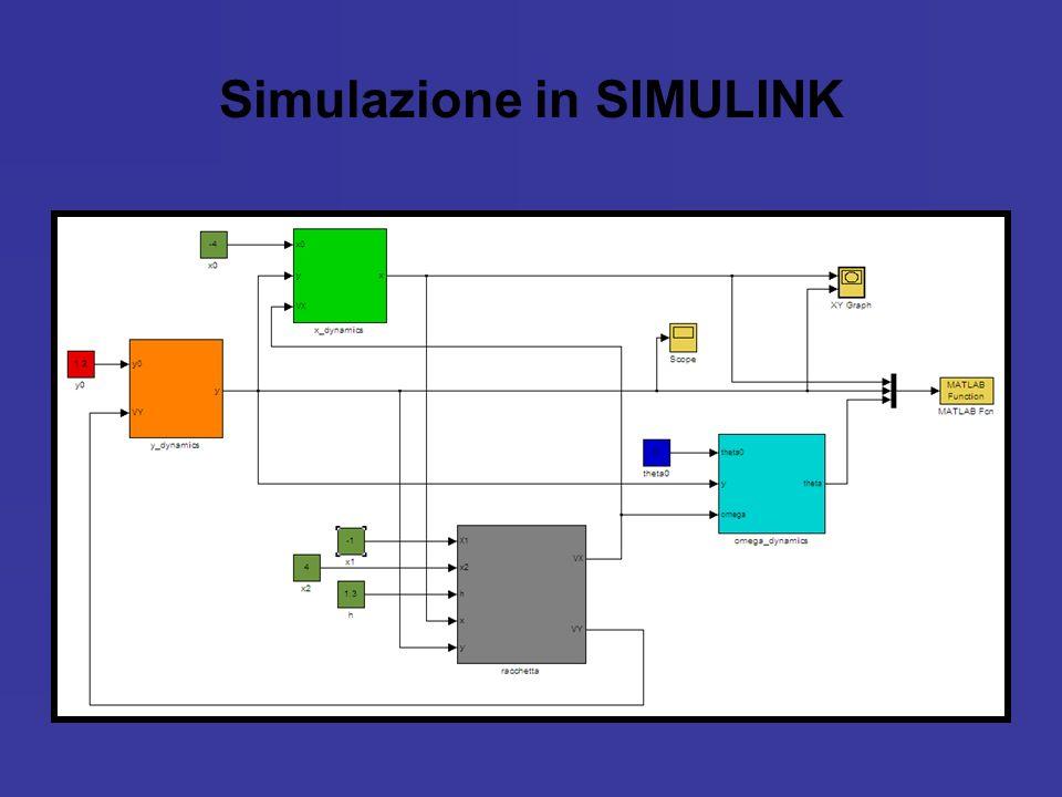 Simulazione in SIMULINK
