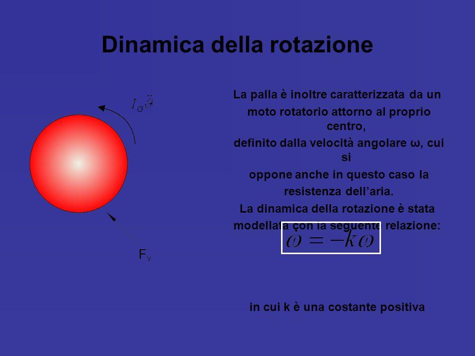 Dinamica della rotazione