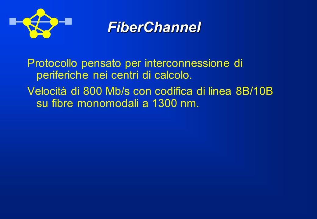 FiberChannel Protocollo pensato per interconnessione di periferiche nei centri di calcolo.