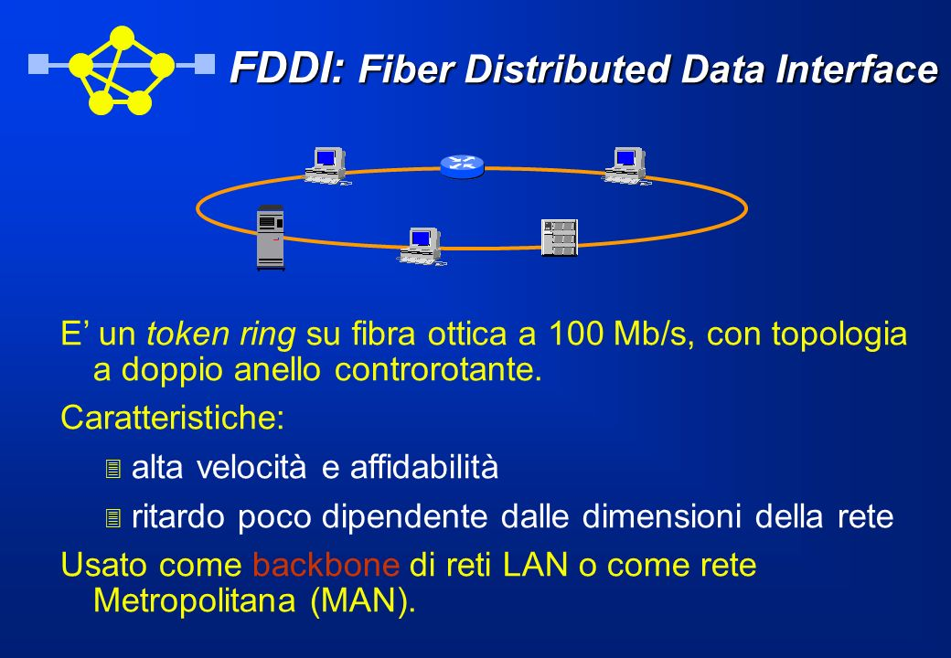 FDDI: Fiber Distributed Data Interface