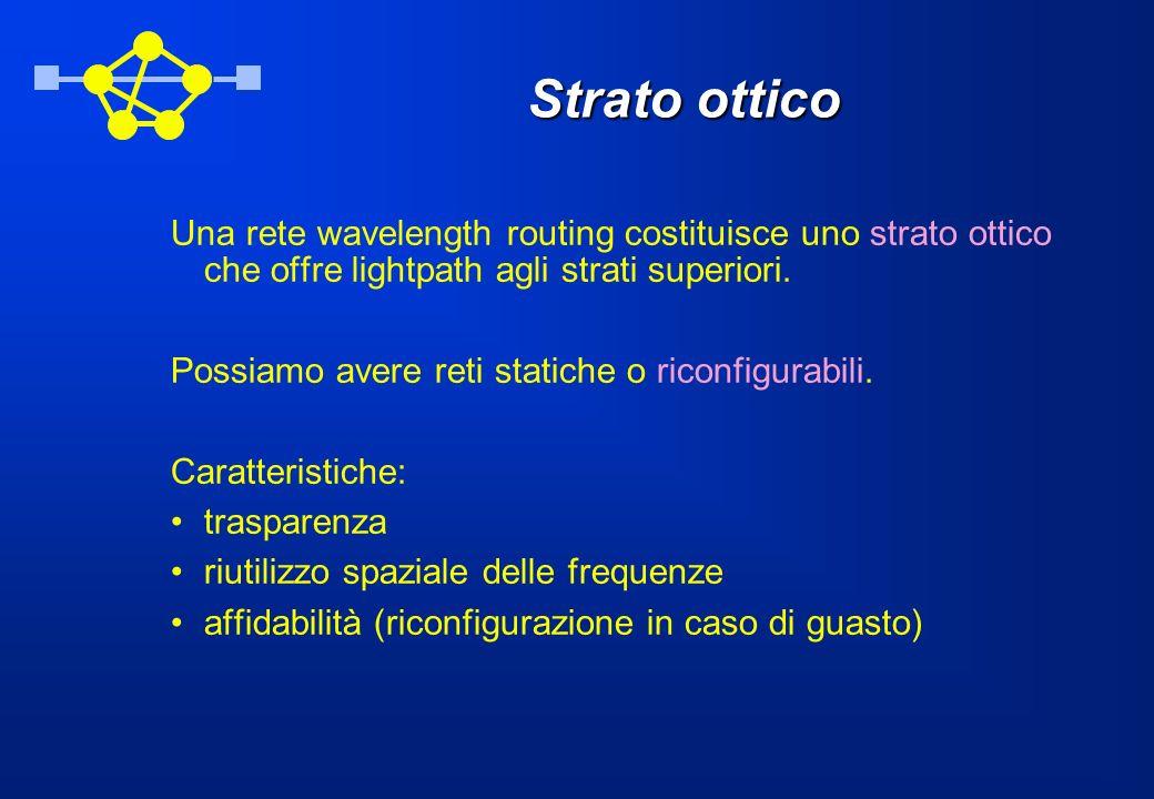 Strato ottico Una rete wavelength routing costituisce uno strato ottico che offre lightpath agli strati superiori.