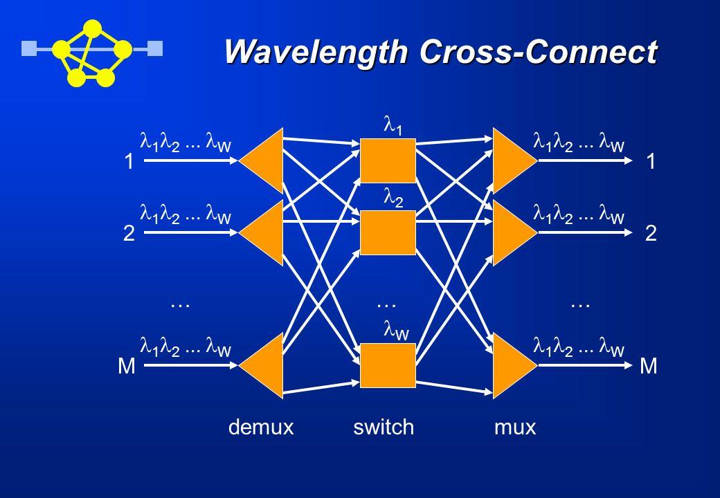 Wavelength Cross-Connect