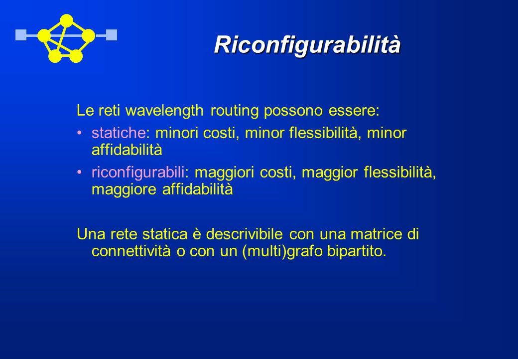 Riconfigurabilità Le reti wavelength routing possono essere: