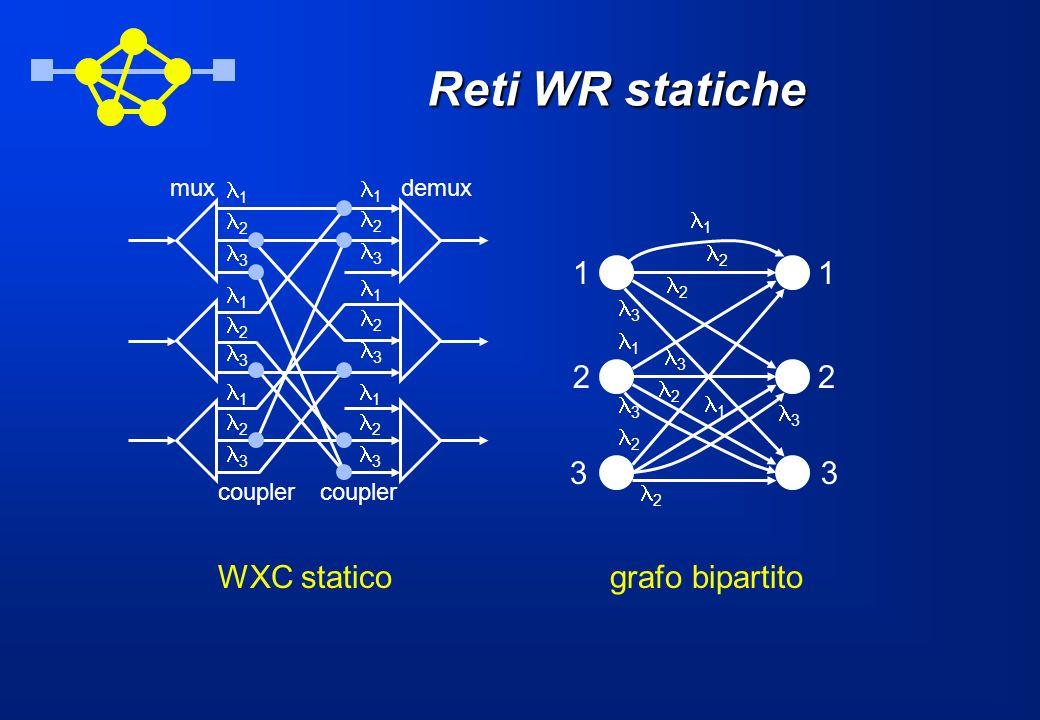 Reti WR statiche 1 2 3 WXC statico grafo bipartito 1 2 3 mux demux