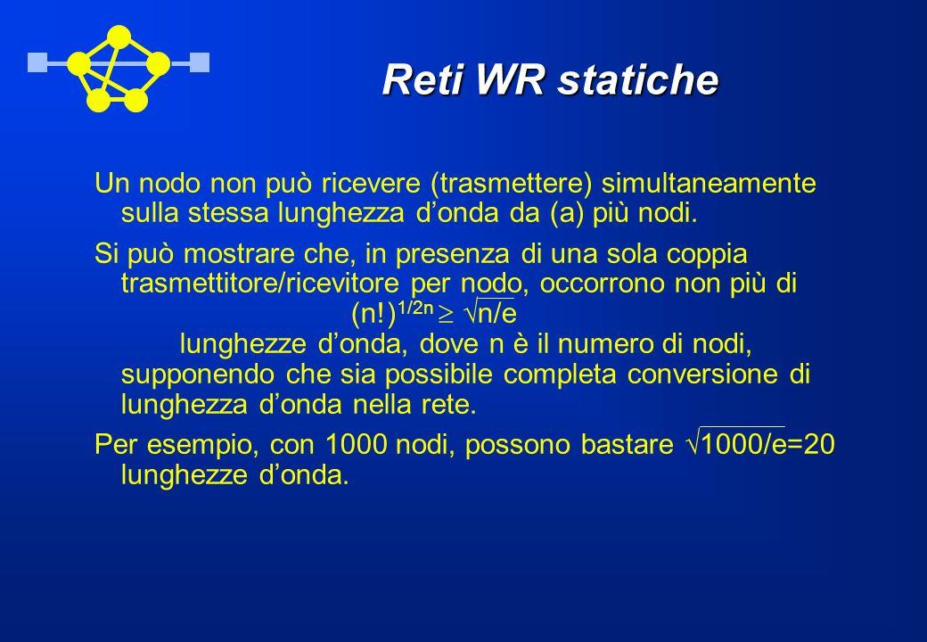 Reti WR statiche Un nodo non può ricevere (trasmettere) simultaneamente sulla stessa lunghezza d'onda da (a) più nodi.