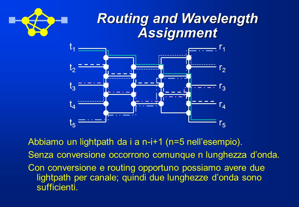 Routing and Wavelength Assignment
