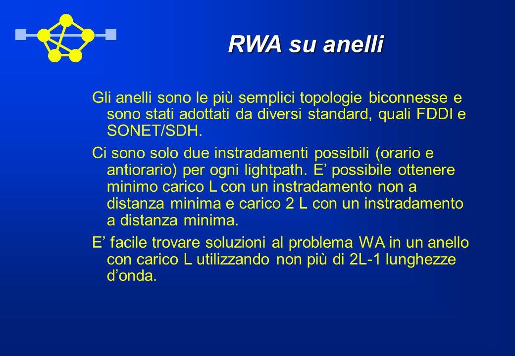 RWA su anelli Gli anelli sono le più semplici topologie biconnesse e sono stati adottati da diversi standard, quali FDDI e SONET/SDH.