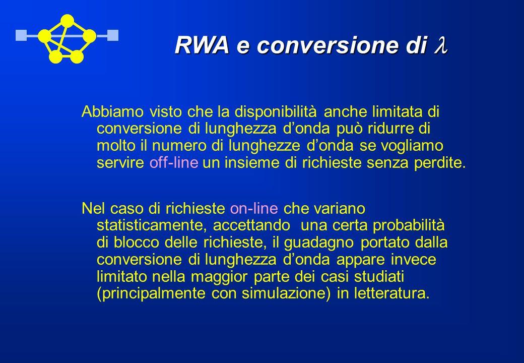 RWA e conversione di 