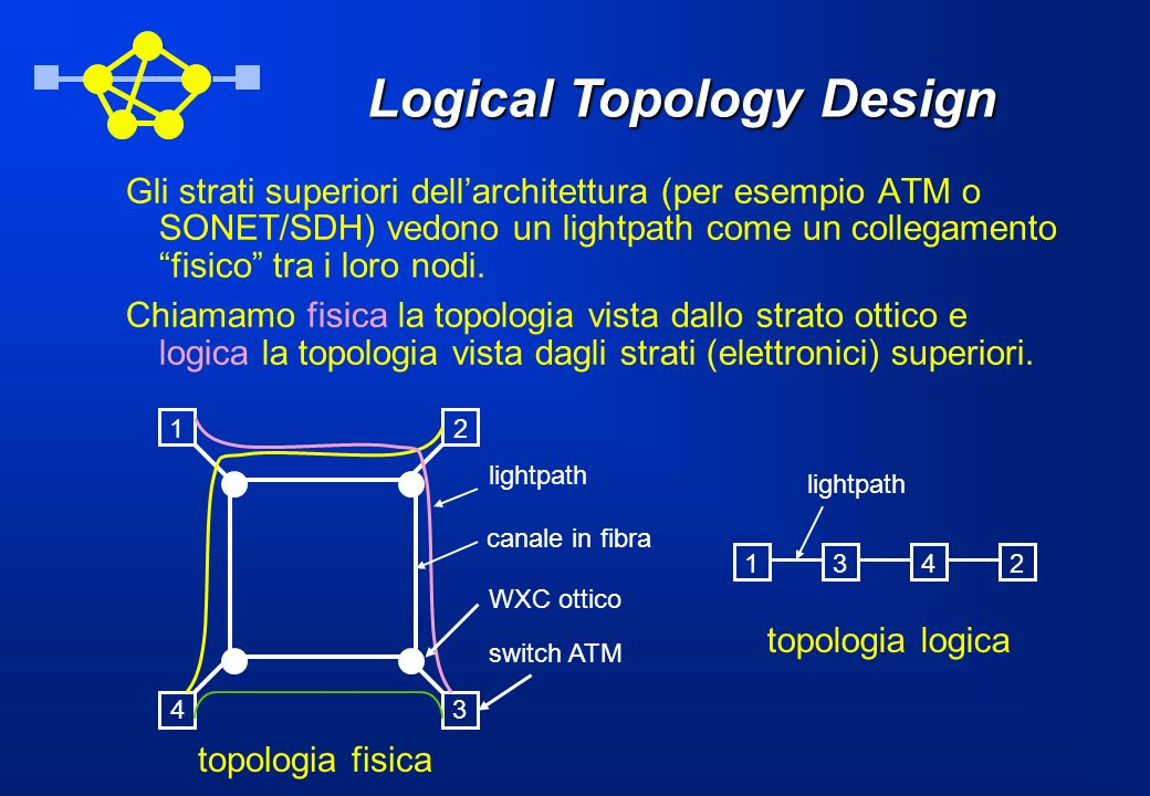 Logical Topology Design