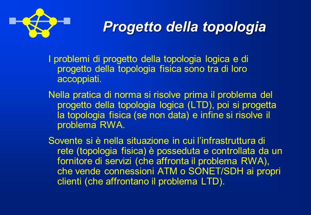 Progetto della topologia
