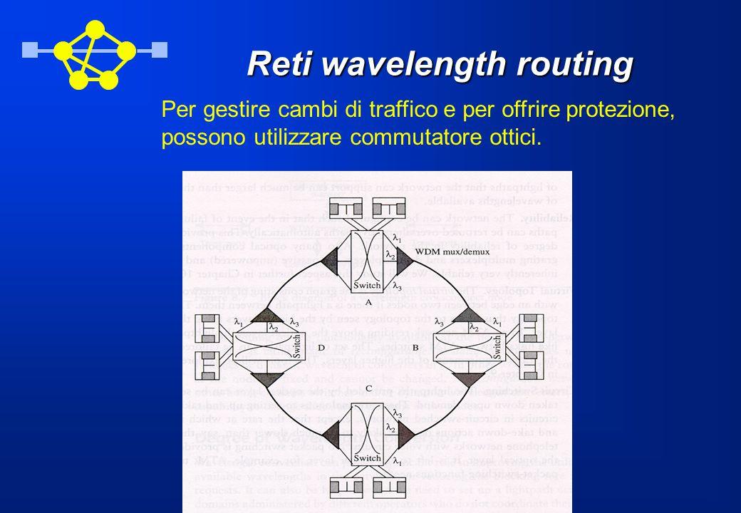 Reti wavelength routing