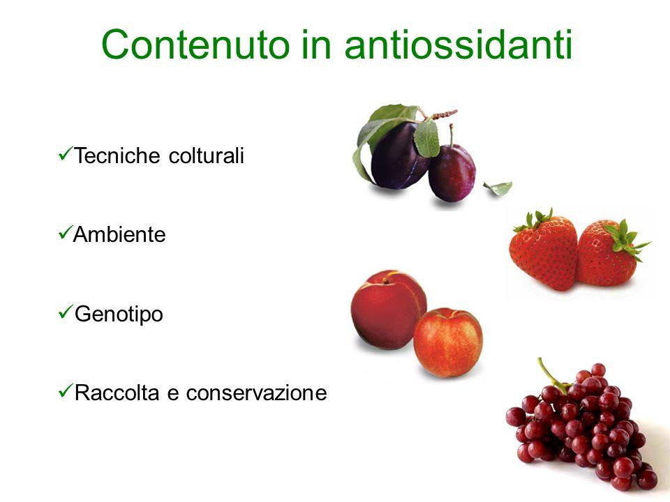 Contenuto in antiossidanti