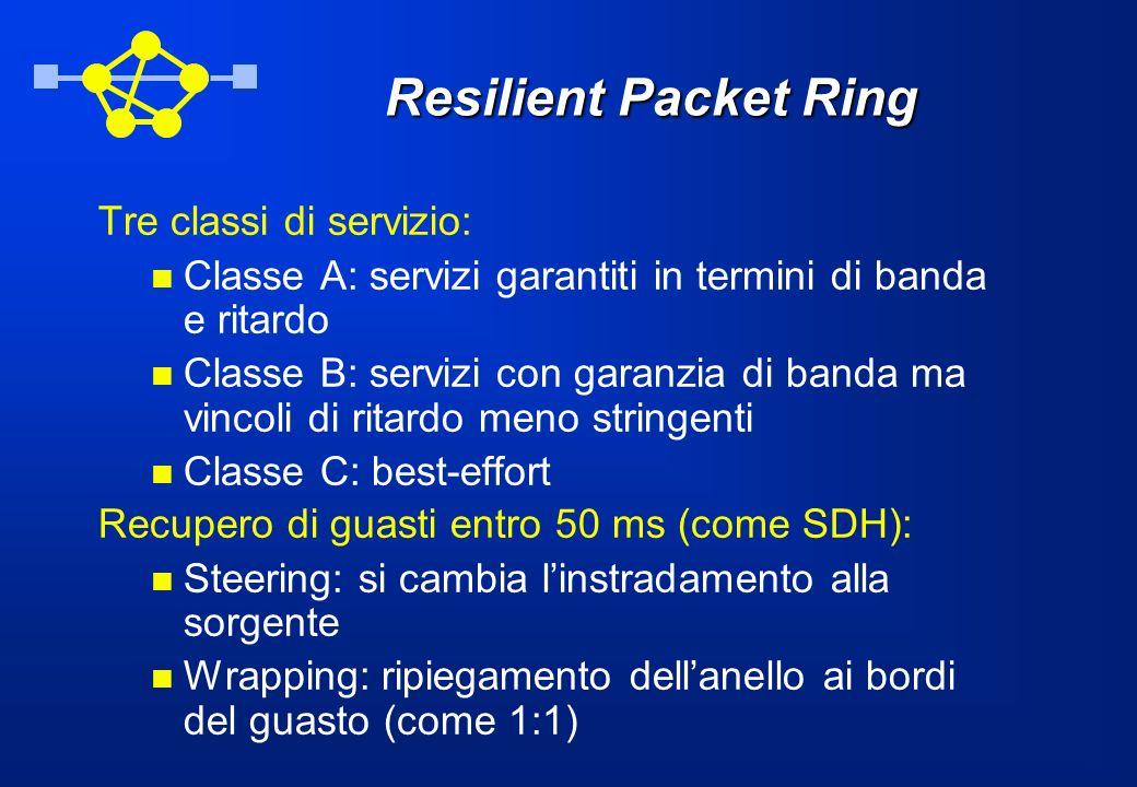 Resilient Packet Ring Tre classi di servizio: