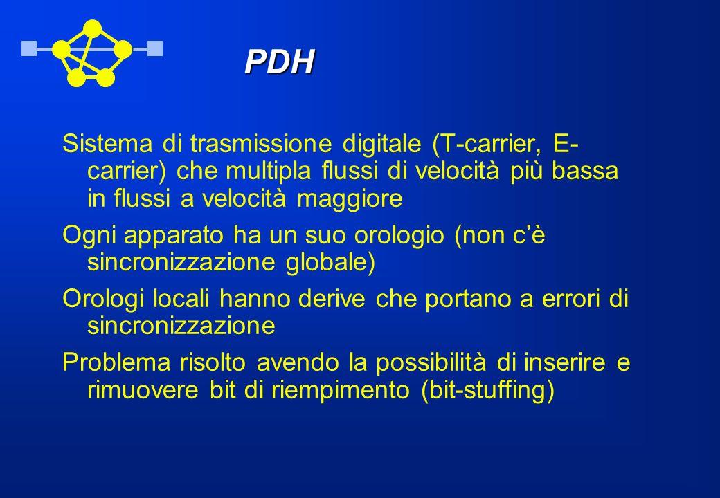 PDH Sistema di trasmissione digitale (T-carrier, E-carrier) che multipla flussi di velocità più bassa in flussi a velocità maggiore.