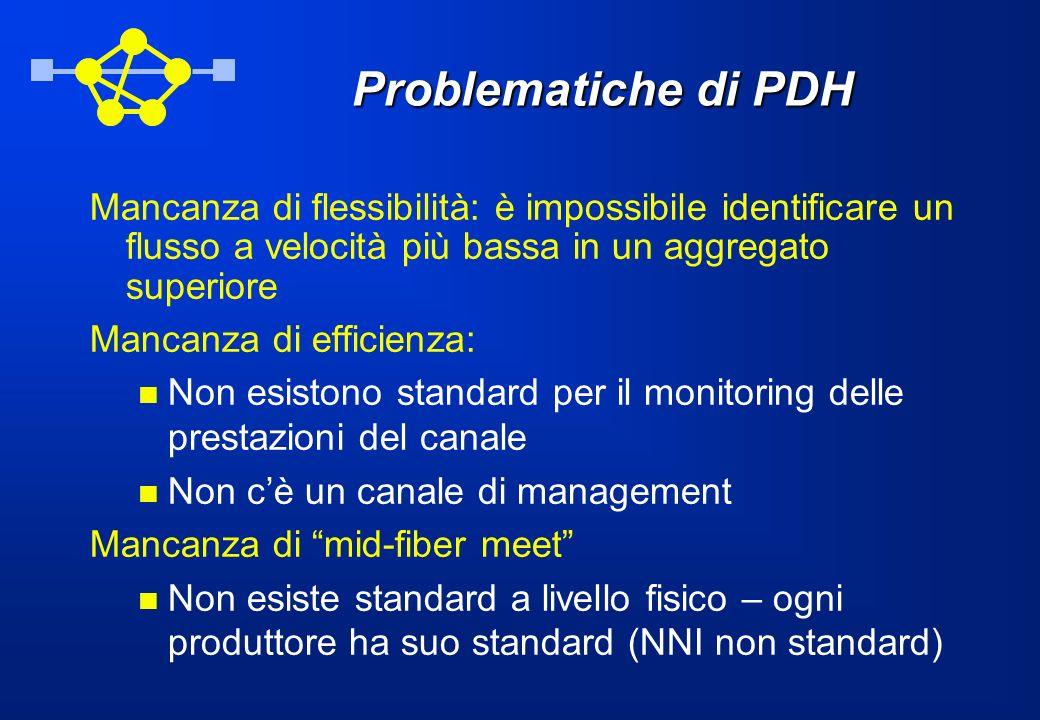 Problematiche di PDHMancanza di flessibilità: è impossibile identificare un flusso a velocità più bassa in un aggregato superiore.