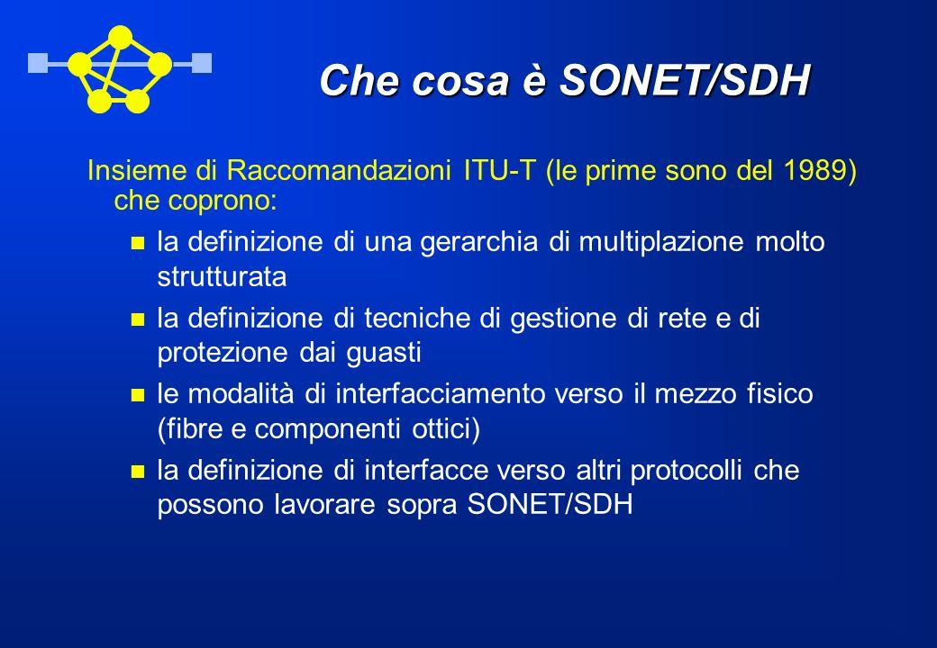 Che cosa è SONET/SDH Insieme di Raccomandazioni ITU-T (le prime sono del 1989) che coprono: