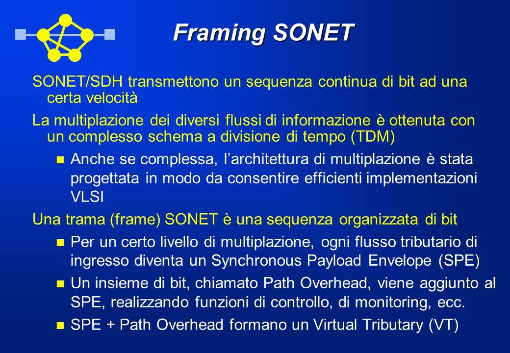 Framing SONET SONET/SDH transmettono un sequenza continua di bit ad una certa velocità.