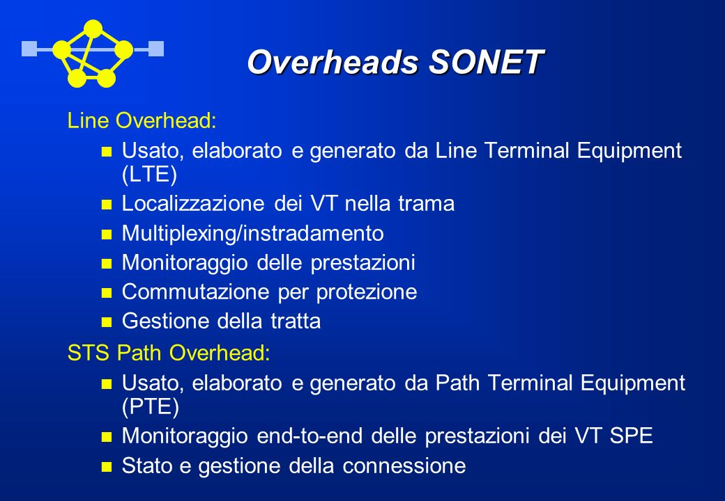 Overheads SONET Line Overhead: