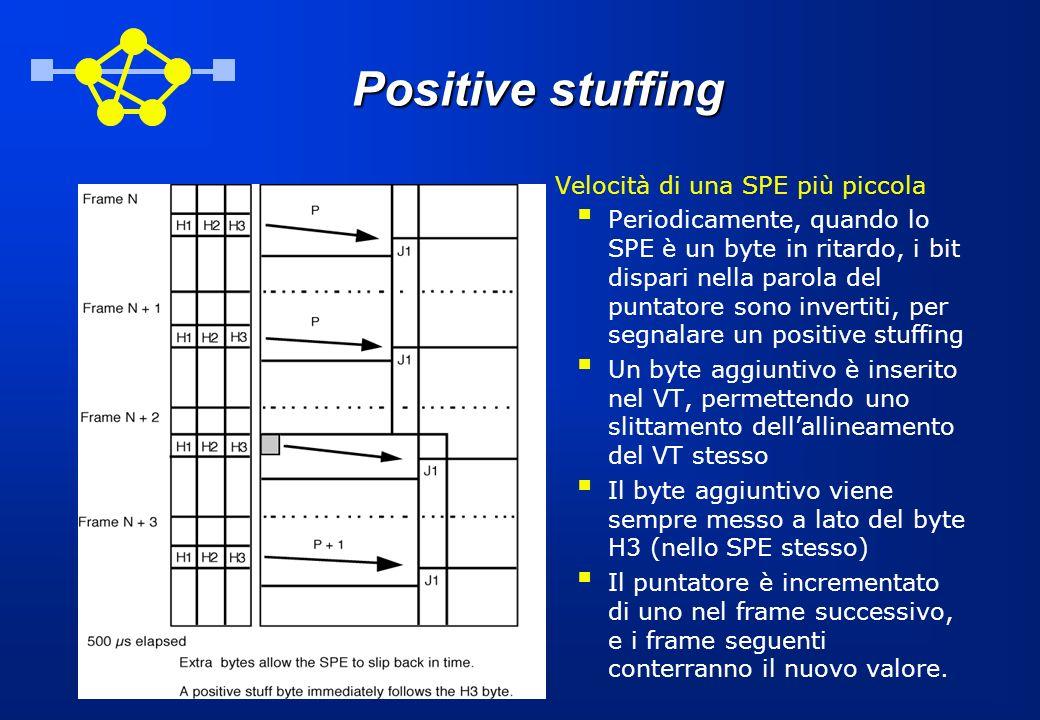 Positive stuffing Velocità di una SPE più piccola