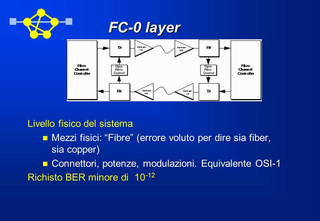 FC-0 layer Livello fisico del sistema