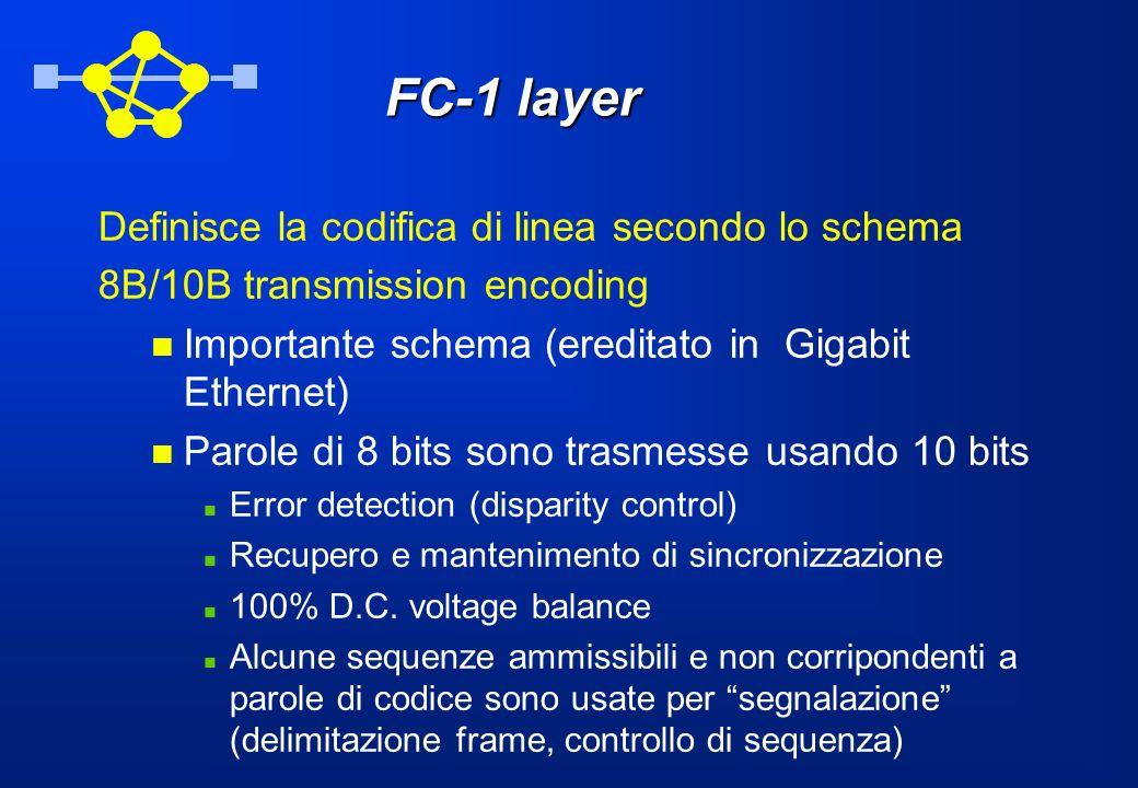 FC-1 layer Definisce la codifica di linea secondo lo schema