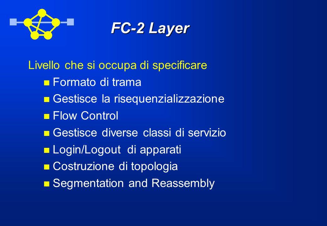 FC-2 Layer Livello che si occupa di specificare Formato di trama