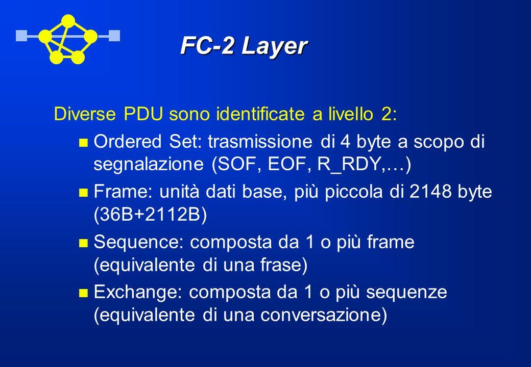 FC-2 Layer Diverse PDU sono identificate a livello 2: