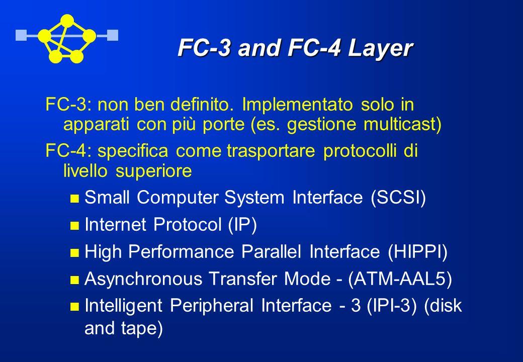 FC-3 and FC-4 Layer FC-3: non ben definito. Implementato solo in apparati con più porte (es. gestione multicast)