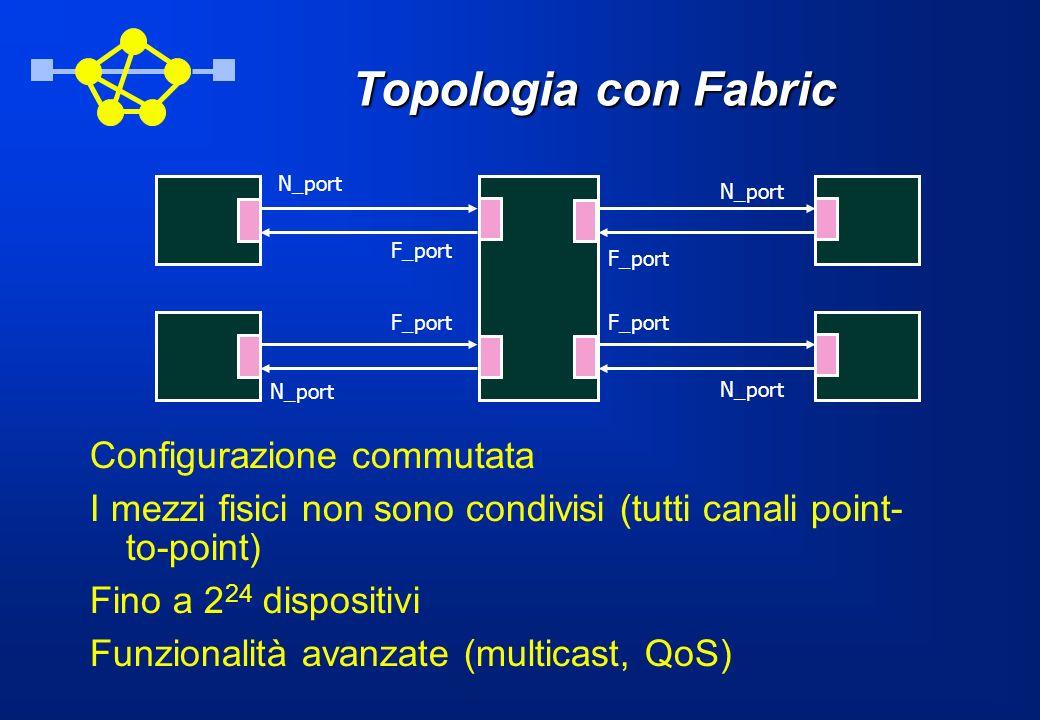 Topologia con Fabric Configurazione commutata