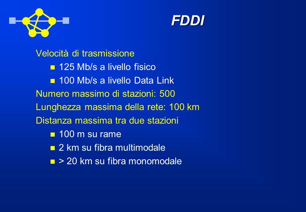 FDDI Velocità di trasmissione 125 Mb/s a livello fisico