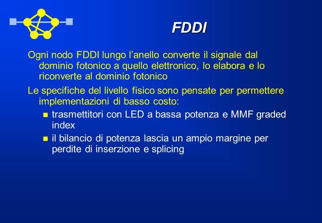FDDI Ogni nodo FDDI lungo l'anello converte il signale dal dominio fotonico a quello elettronico, lo elabora e lo riconverte al dominio fotonico.