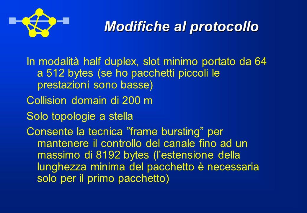 Modifiche al protocollo