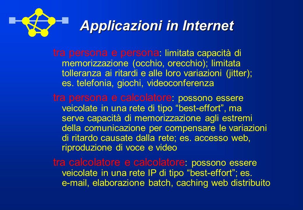 Applicazioni in Internet