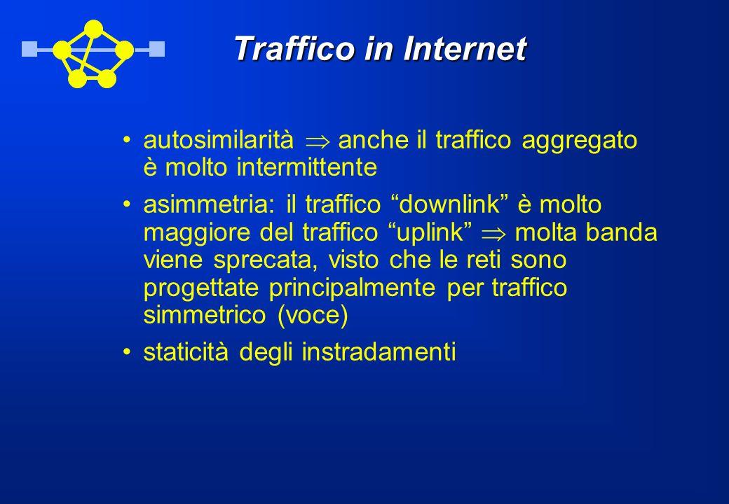 Traffico in Internet autosimilarità  anche il traffico aggregato è molto intermittente.