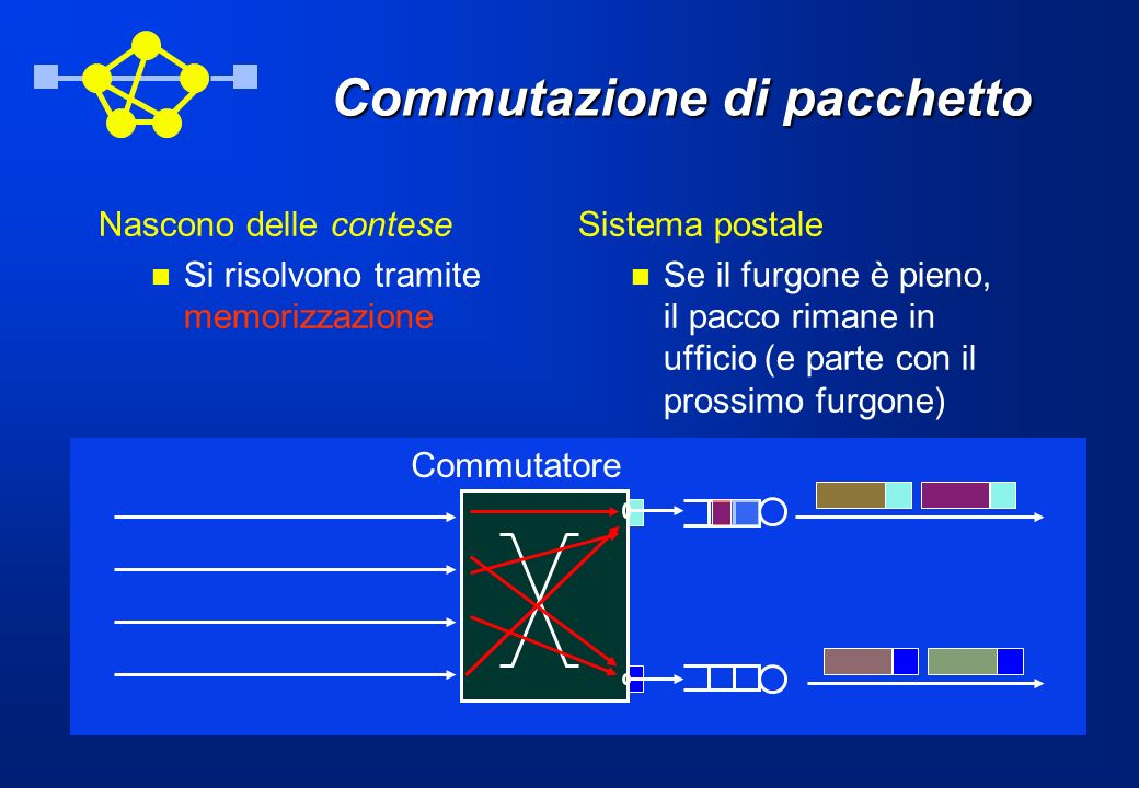 Reti Fotoniche Optical Networks Ppt Scaricare