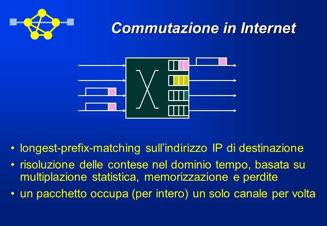 Commutazione in Internet